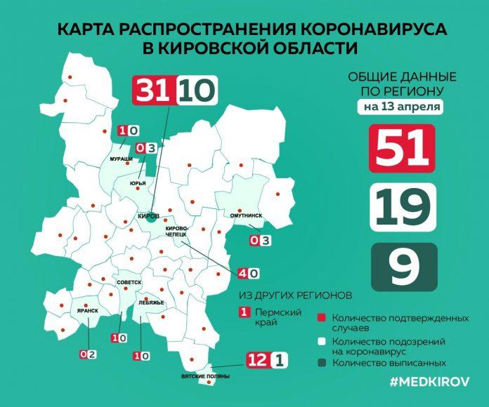 Где в области кроме Кирова выявлены зараженные COVID-19